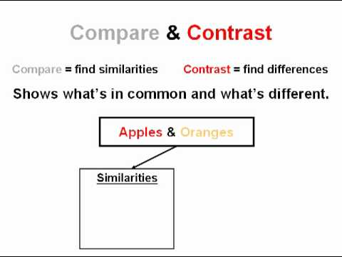 comparison contrast essay lesson Our exclusive list of compare and contrast essay skills you develop with compare and contrast essays: keep up with all the lessons, projects, and essays.