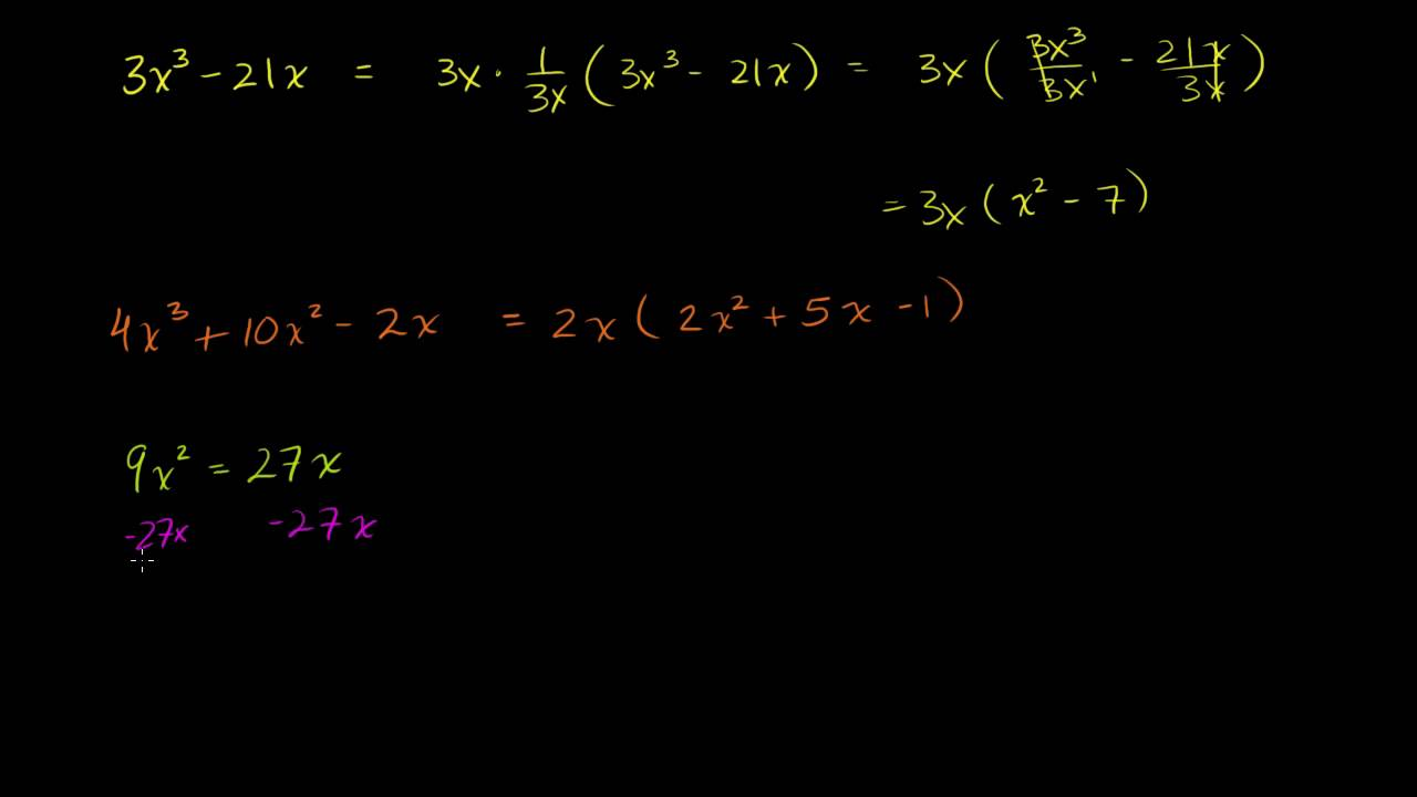 Polynomial Equations In Factored Form Youtube