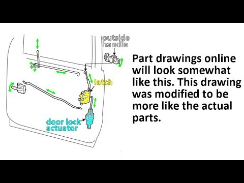 2000 Ford Explorer door latch and lock troublshooting - YouTube
