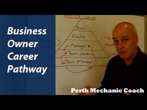 Business Owner Career Pathway - Perth Mechanic Coach