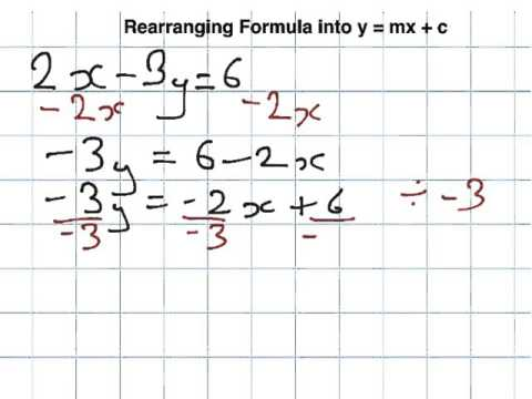 how to work out y mx c from coordinates