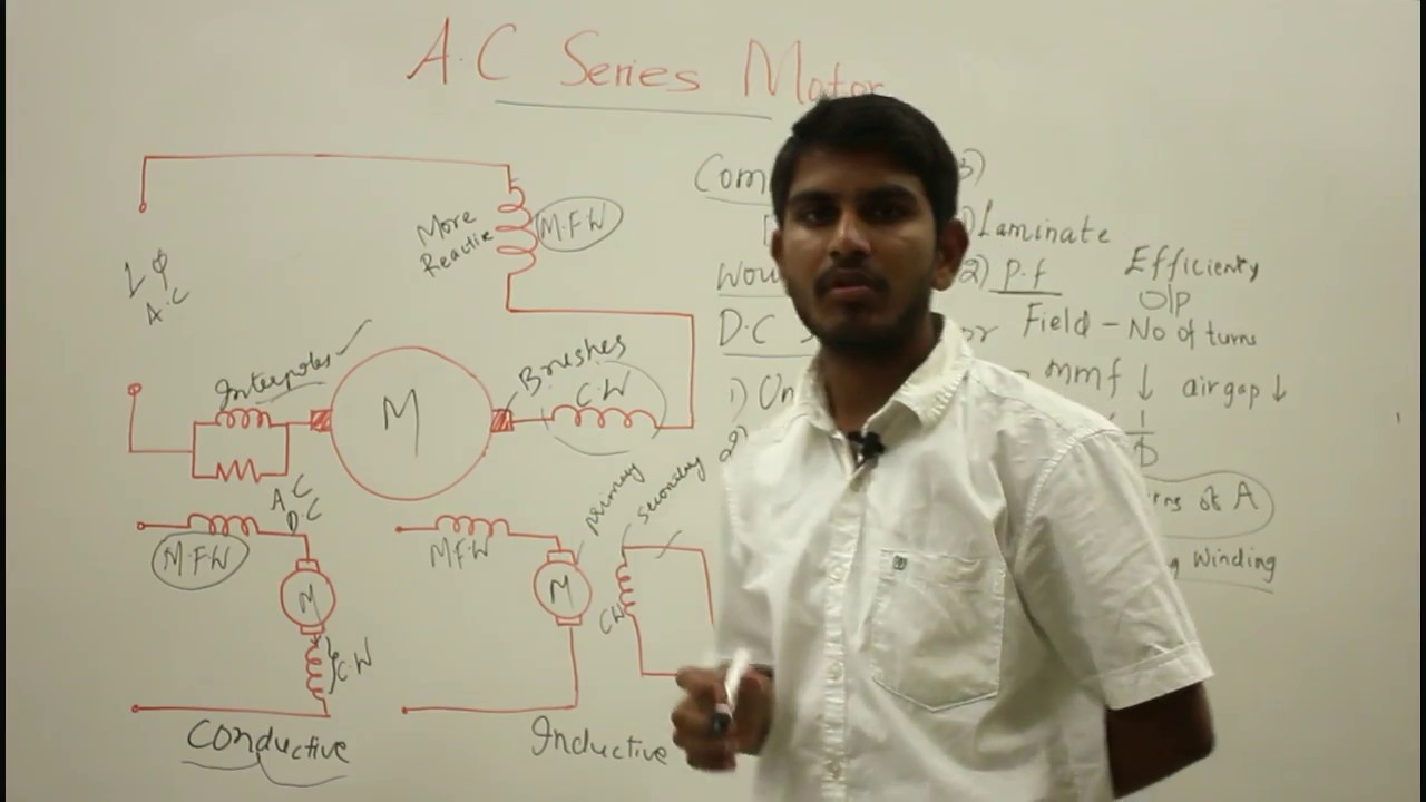Theory Of AC Series Motor - YouTube
