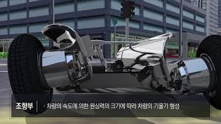 [ETVmedia]  다올3D - 특허시뮬레이션영상