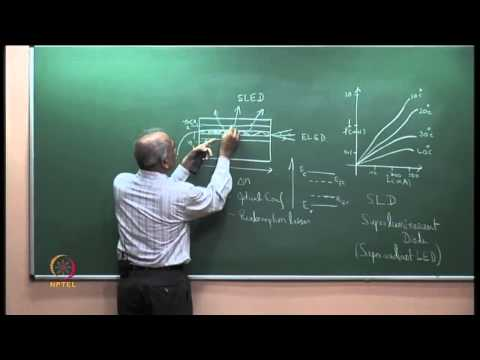 Light Emitting Diode-III Output Characteristics