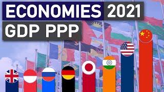 Top 20 Economies 2021 (GDP PPP)