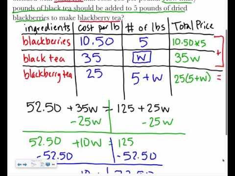 Algebra: 2-9 Weighted Averages