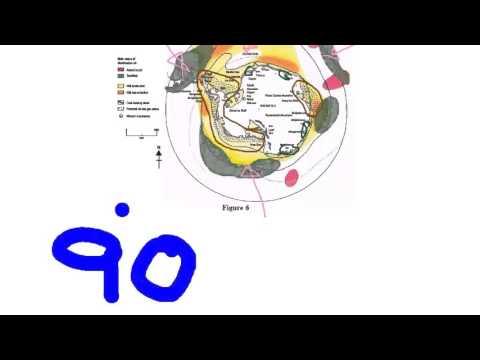 Resources in Antarctica
