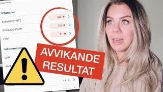 vlogg: PROVSVAREN FRÅN HÄLSOUNDERSÖKNINGEN