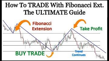 Fibonacci Extension: The ULTIMATE beginners guide To Fibonacci Extension Trading