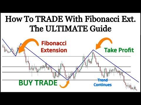 How to Use Fibonacci
