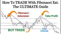 Fibonacci Extension: The ULTIMATE beginners guide To Fibonacci Extension Trading