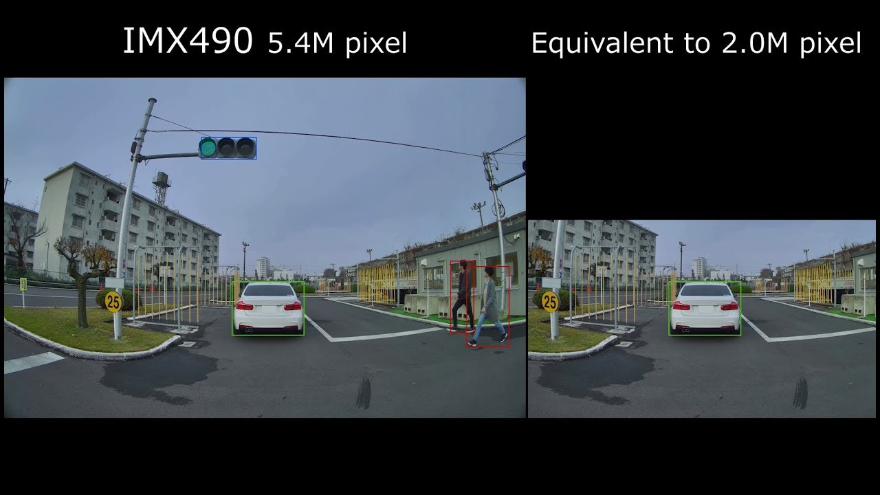 Sony Global - Sony Releases CMOS Image Sensor for Automotive