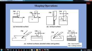 Metal cutting and machine tools 01-08-2018