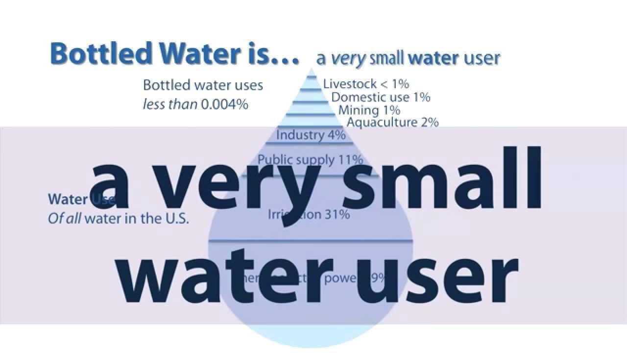 Bottled Water & Water Use | IBWA | Bottled Water
