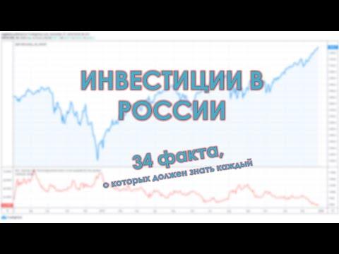 Инвестиции в России - 34 ФАКТА, о которых должен знать КАЖДЫЙ