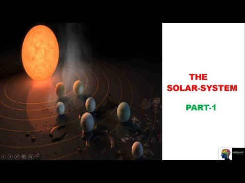 ICSE Class 8th Geography - Solar System(Part 1)