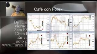 Forex con Café 26 Octubre 2016