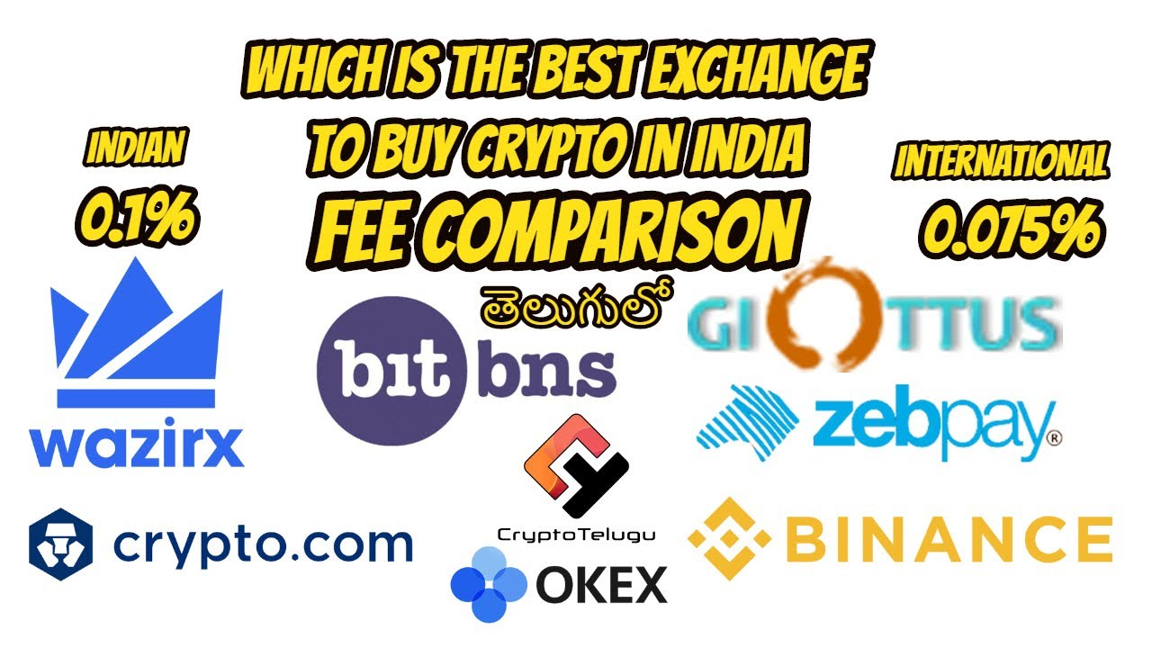 best exchange for trading cryptocurrency in india
