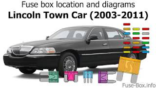 Fuse Box Location And Diagrams Lincoln Town Car 2003 2011 Youtube