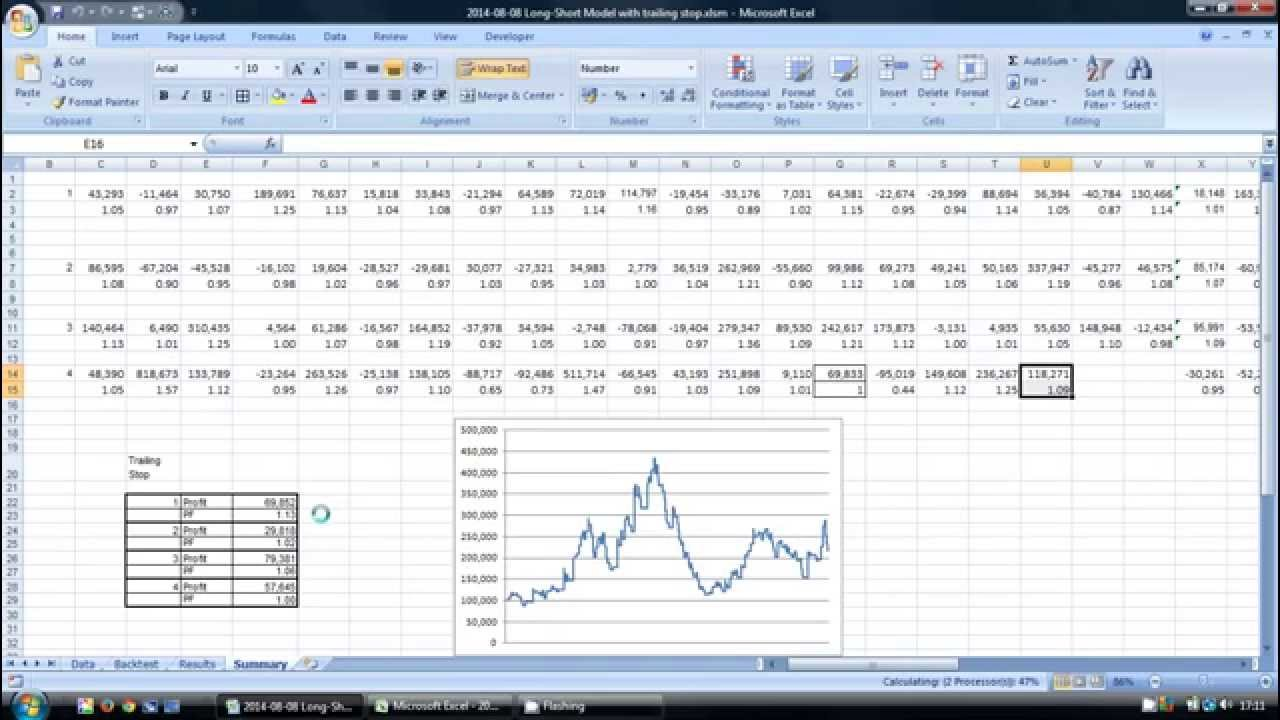 Trading strategies using excel