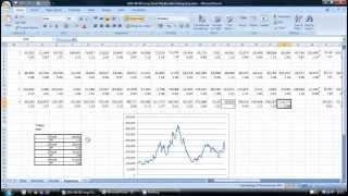 Backtesting a Trading Strategy Using an ATR Trailing Stop