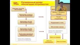 0317. 1С:ERP Особенности резервирования и обеспечения заказов клиентов