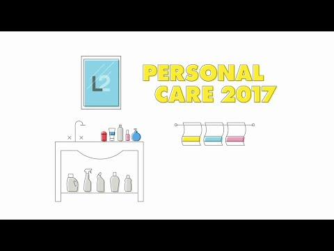 L2 Digital IQ Index: Top Personal Care Brands in Digital 2017