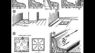 видео Нужна ли вентиляция фундамента деревянного дома