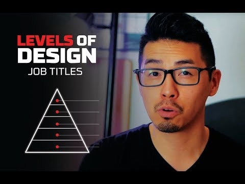 Levels of Industrial Design. What level are you? | Job Titles Corporate Structure