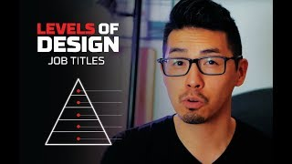 Industrial Design Job Titles