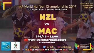 IKF WKC 2019 NZL-MAC