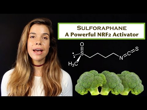 Sulforaphane and Its Effects on Cancer, Mortality, Aging, Br