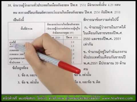 เฉลย ข้อสอบ Math O-NET '53 ข้อ 35/40 [ติวฟรี.คอม]
