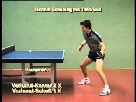 Kỹ thuật đẩy chặn và bạt bóng của TIMOBOLL ( Đẩy chặn thuận tay và