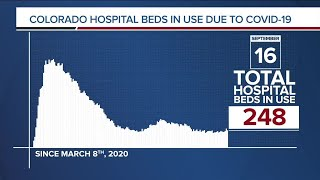 GRAPH: COVID-19 hospital beds in use as of Sept. 16, 2020