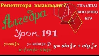 Все о периодичности функции. Часть 6.All about the periodicity of a function. Part 6.