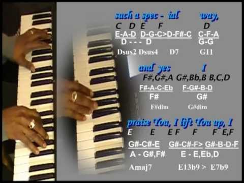 I Love You Lord Today Keyboard Piano Instrumental With Chords