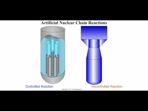 Nuclear Chain Reaction