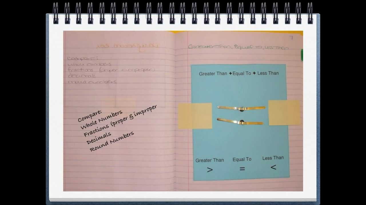 3 tips to get started with math journals teach junkie.