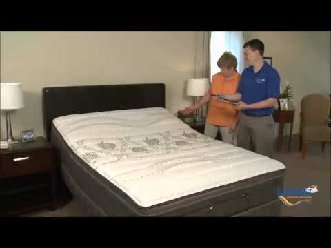 What Are The Dimensions Of A King Size Bed? How Long And Wide Is A King Size Adjustable Bed?
