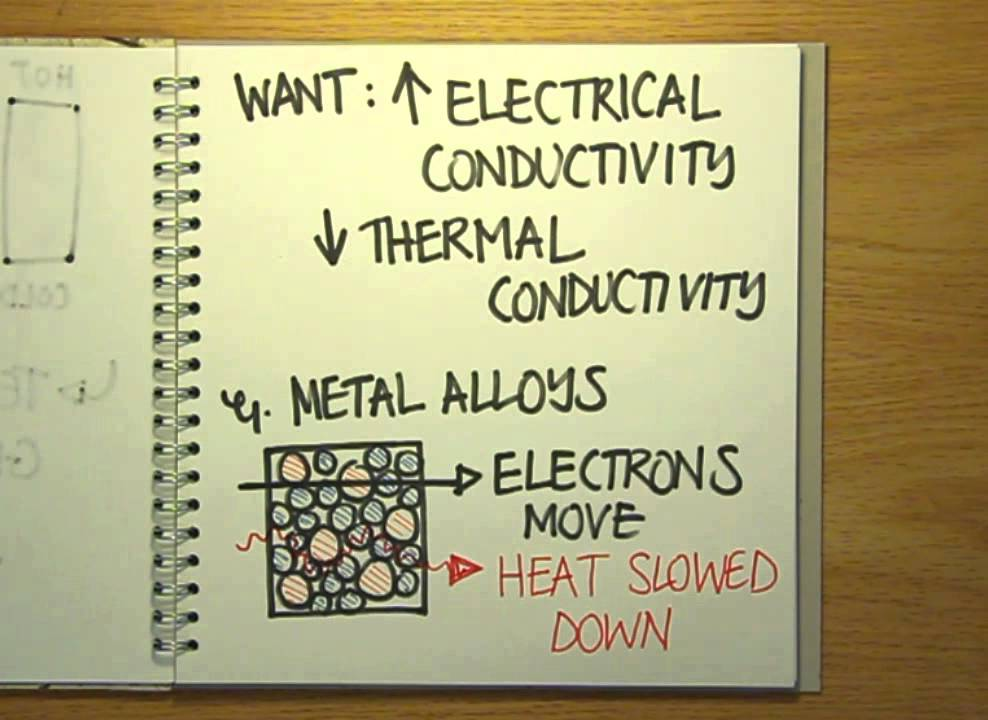 How Do Thermoelectric Generators Work Naked Science