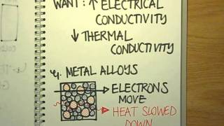 How do thermoelectric generators work? - Naked Science Scrapbook thumbnail
