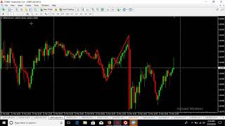 master this concept to dorminate the news in forex.