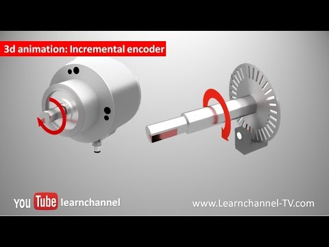Functioning of an incremental encoder - animation