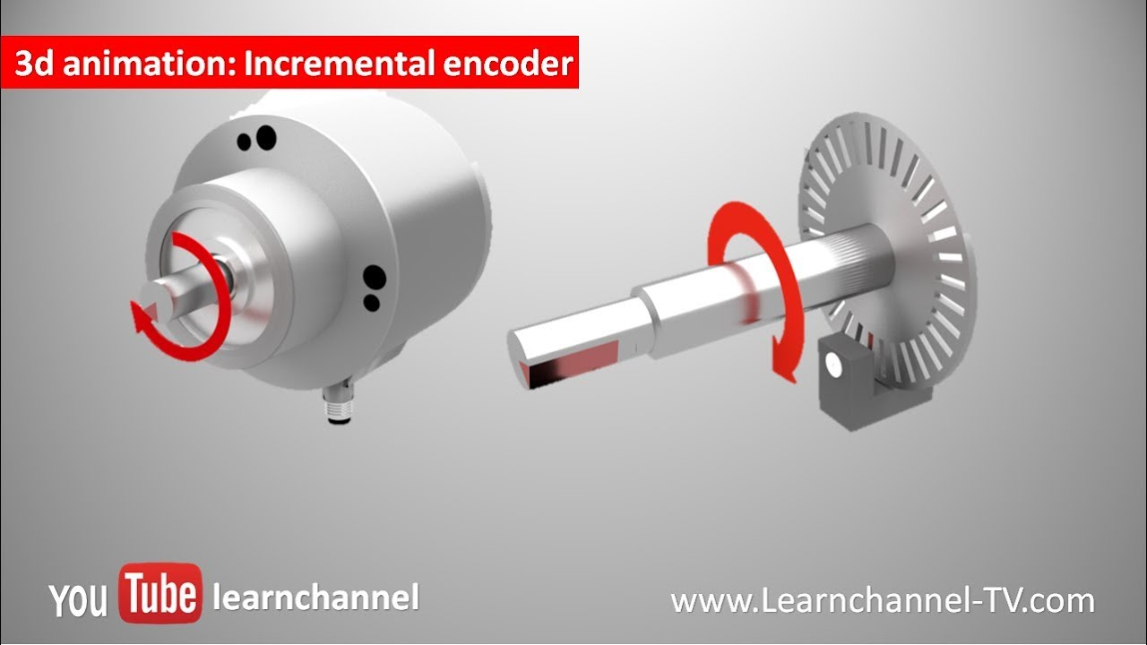 Incremental Encoder (Shaft Encoder)- how it works - YouTube