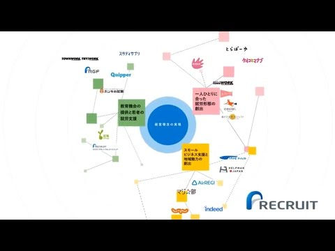 Recruit Holdings Sustainable Story 2016 [リクルートグループのCSR]