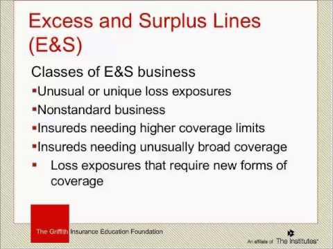 Insurance Coverages: Property and Casualty