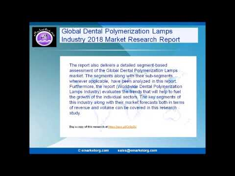 Global Dental Polymerization Lamps Market Research Report 2018