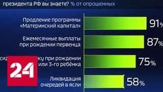 Россия в цифрах. Ждет ли Россию существенный рост рождаемости? - Россия 24
