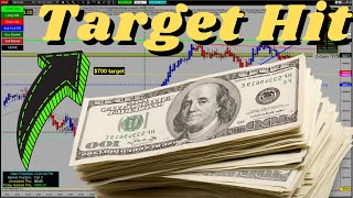 Fully automated target hit in the NASDAQ